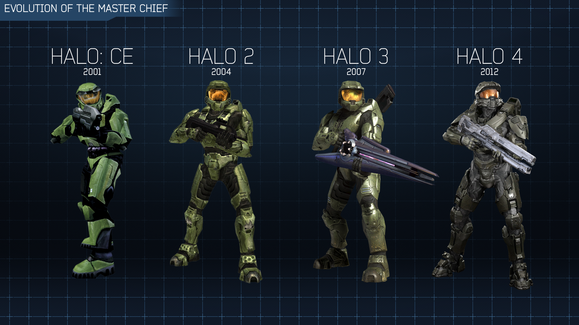 Halo Flood Is Coming     Halo  The Master Chief Collection